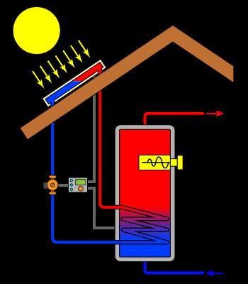 solaire thermique solarex s rl votre partenaire de confiance pour des solutions en nergie. Black Bedroom Furniture Sets. Home Design Ideas